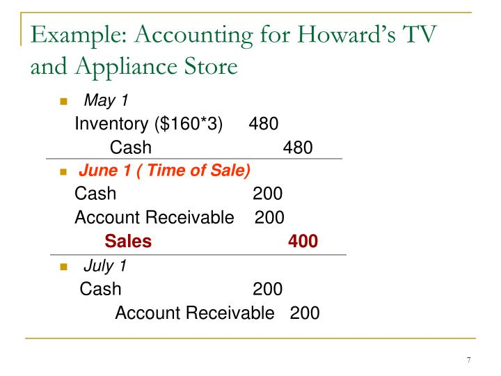 Example: Accounting for Howard's TV and Appliance Store