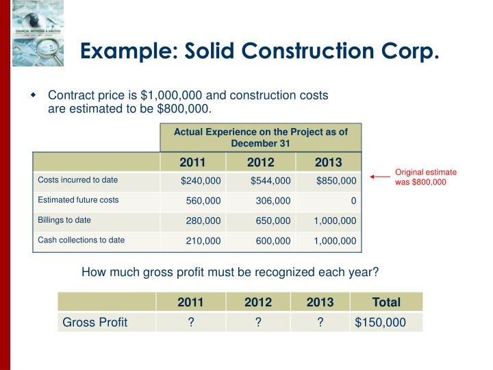 Example: Solid Construction Corp.