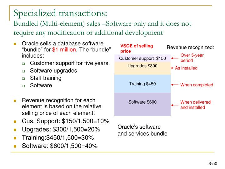 Specialized transactions:
