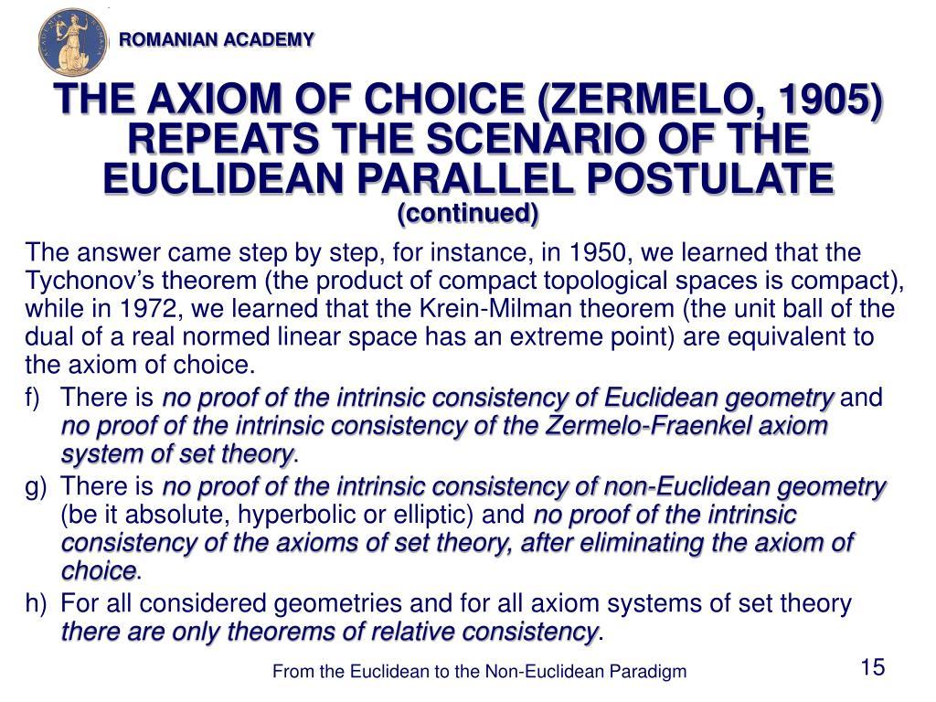 THE AXIOM OF CHOICE (ZERMELO, 1905) REPEATS THE SCENARIO OF THE EUCLIDEAN PARALLEL POSTULATE