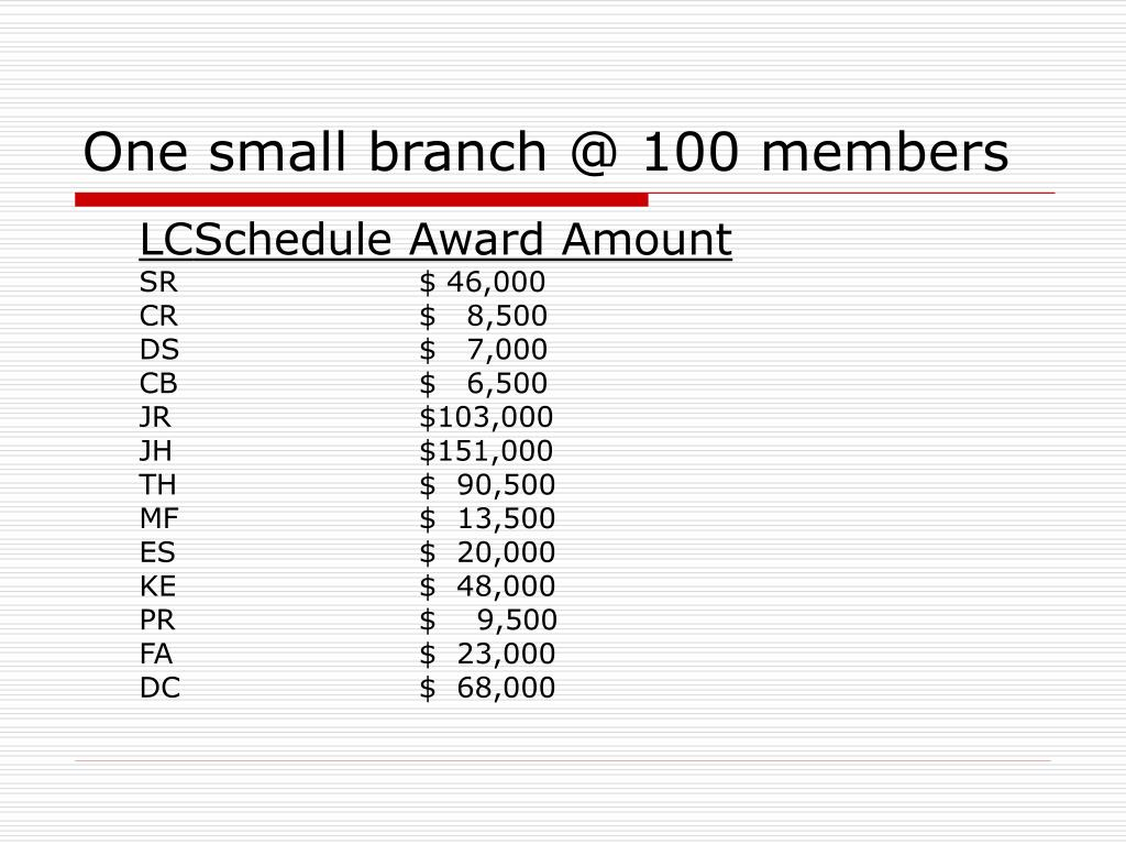 One small branch @ 100 members