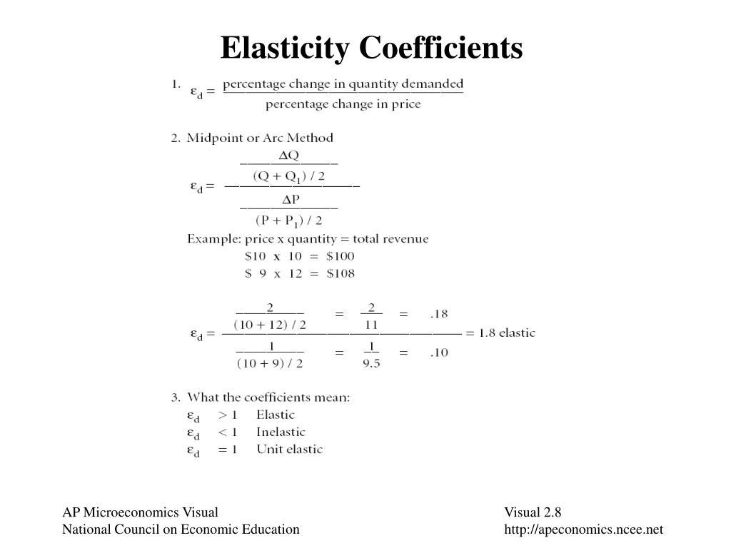 Elasticity Coefficients