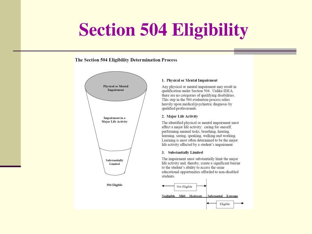 Section 504 Eligibility