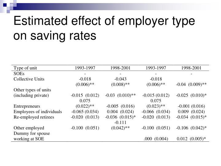 Estimated effect of employer type on saving rates