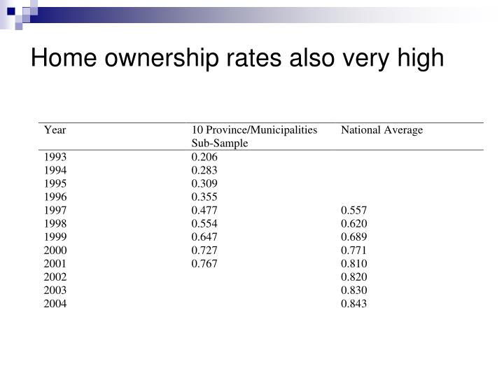 Home ownership rates also very high