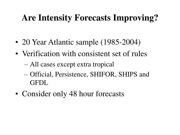 Are Intensity Forecasts Improving?
