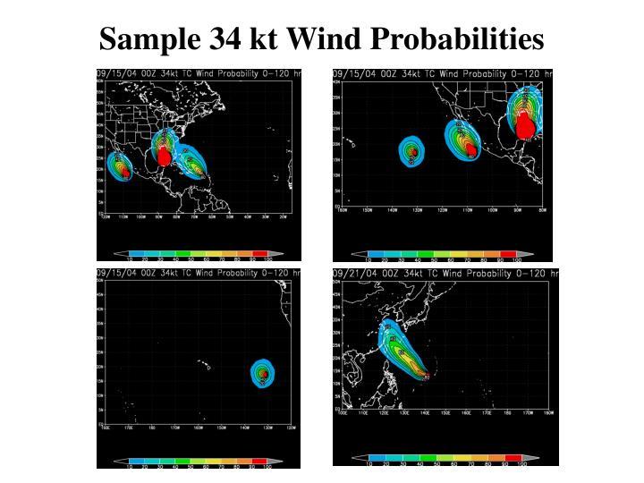 Sample 34 kt Wind Probabilities