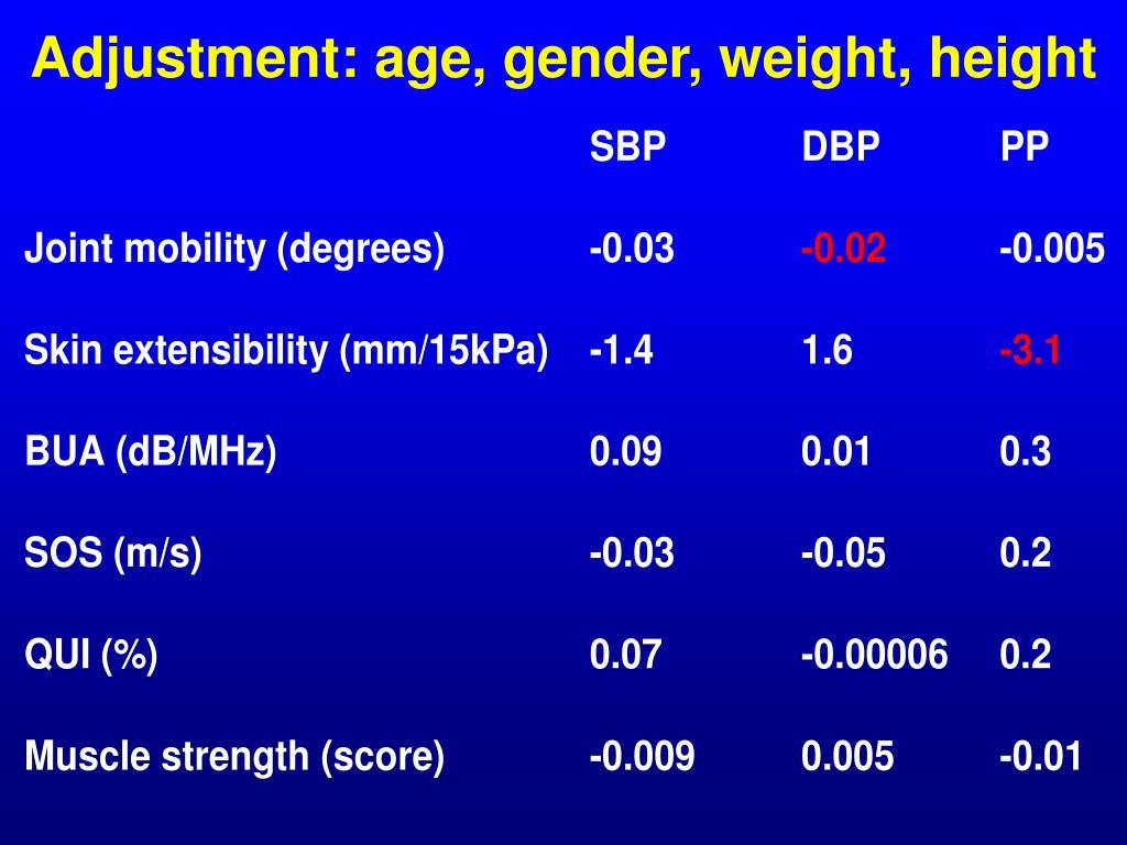Adjustment: age, gender, weight, height