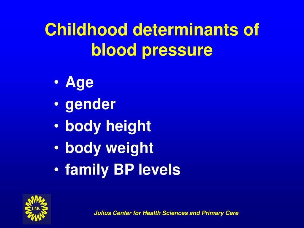 Childhood determinants of blood pressure
