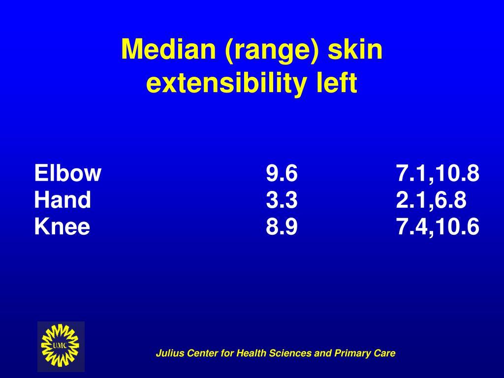 Median (range) skin extensibility left