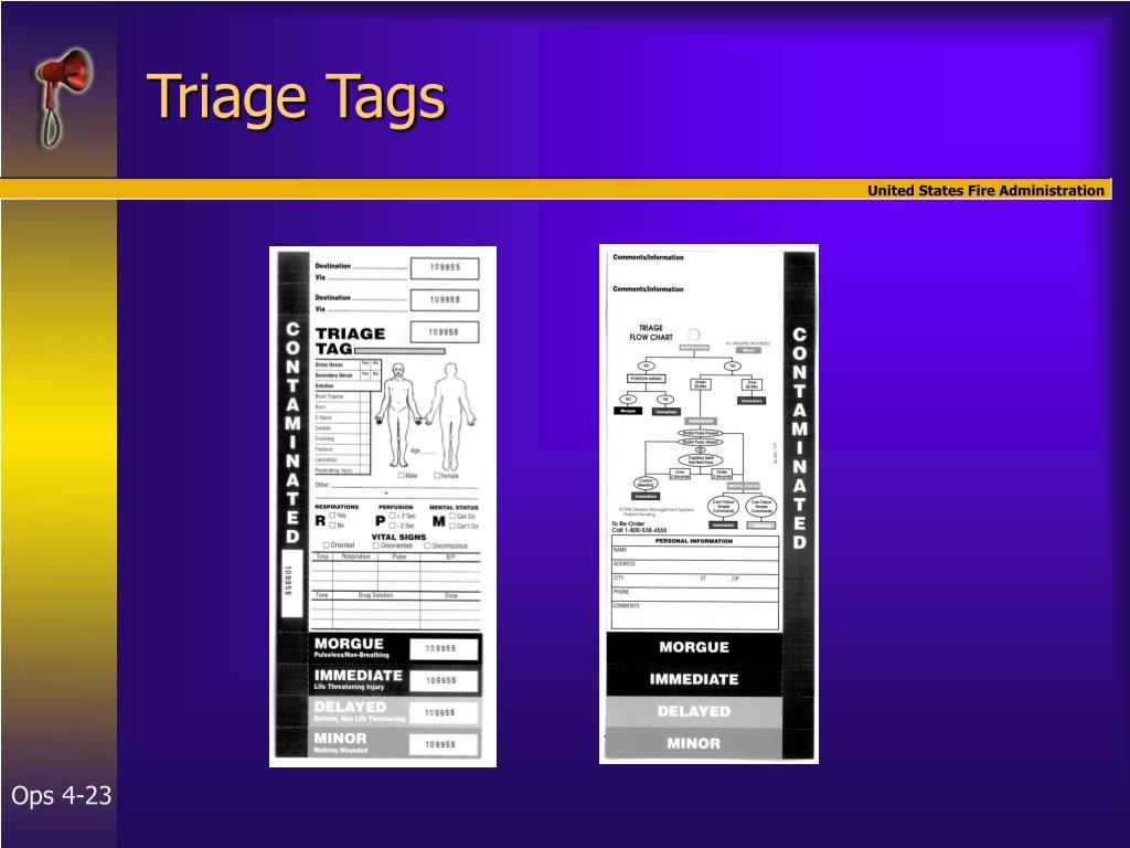 Triage Tags