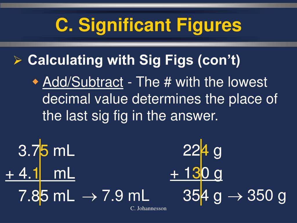 C. Significant Figures