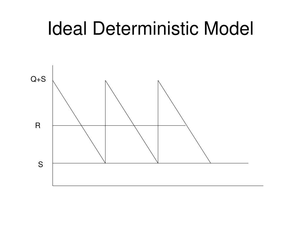 Ideal Deterministic Model