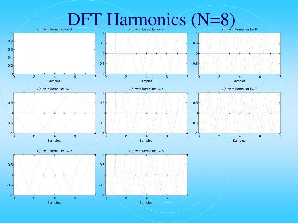 DFT Harmonics (N=8)