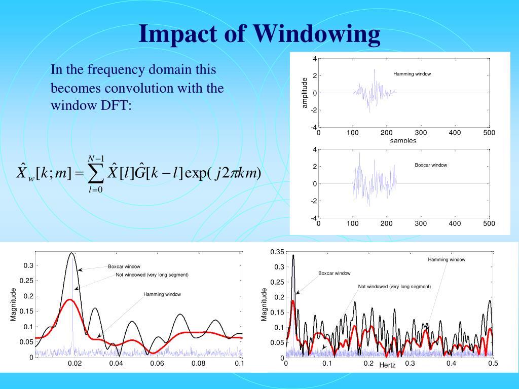 Impact of Windowing