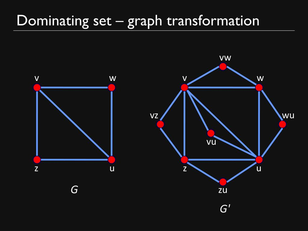 Dominating set – graph transformation