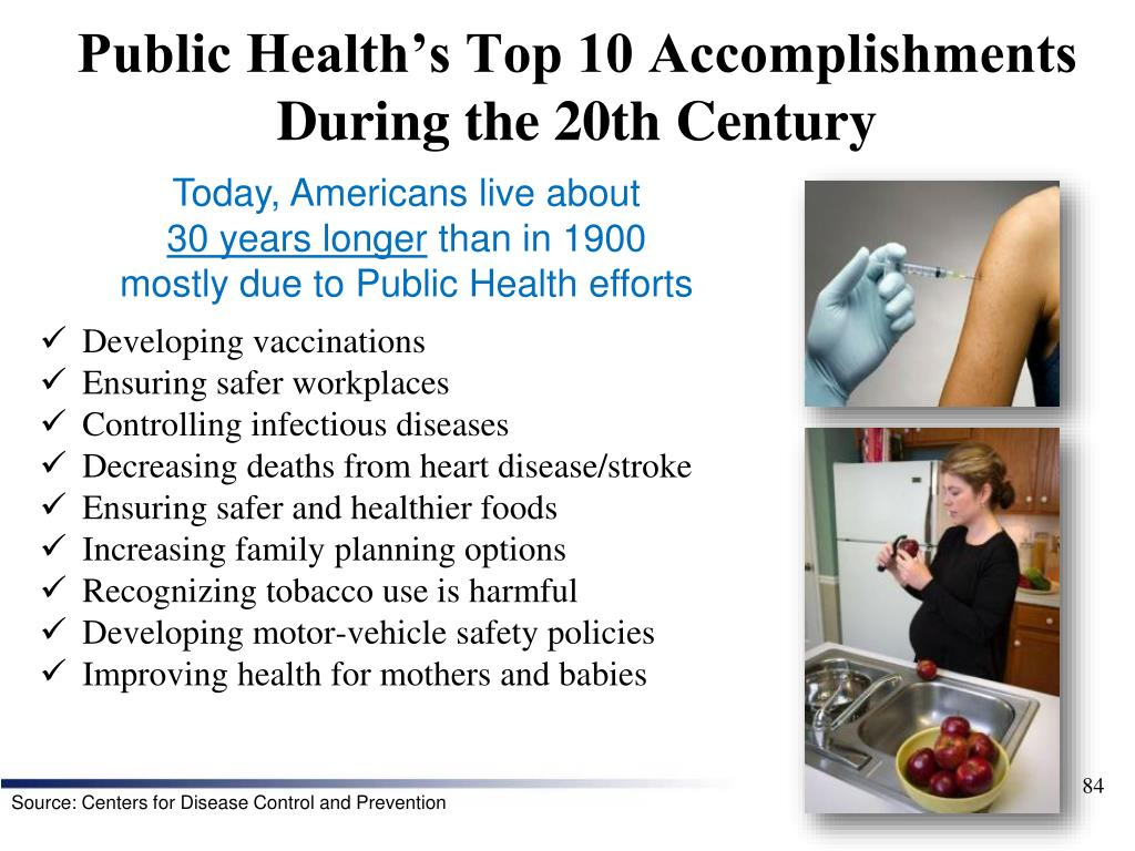 Public Health's Top 10 Accomplishments