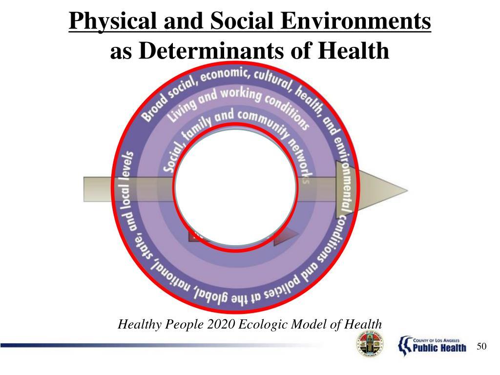 Physical and Social Environments