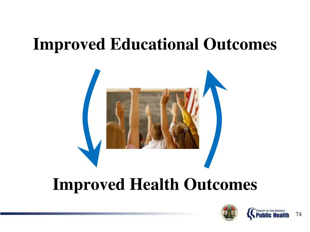 Improved Educational Outcomes