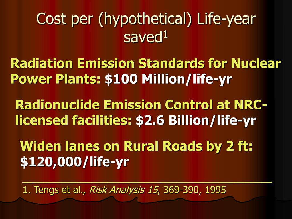 Cost per (hypothetical) Life-year saved