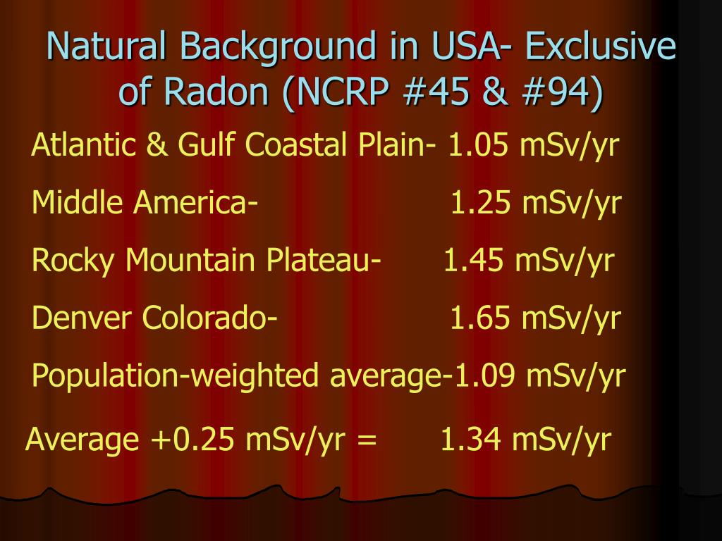 Natural Background in USA- Exclusive of Radon (NCRP #45 & #94)