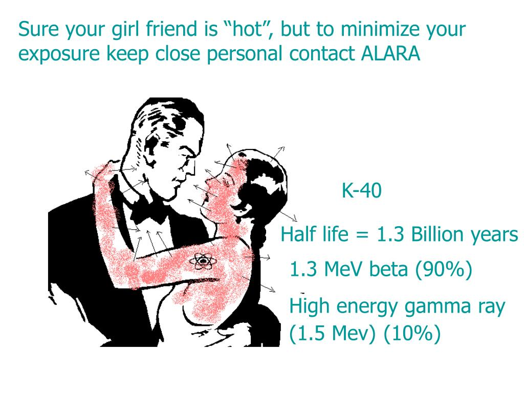 "Sure your girl friend is ""hot"", but to minimize your exposure keep close personal contact ALARA"