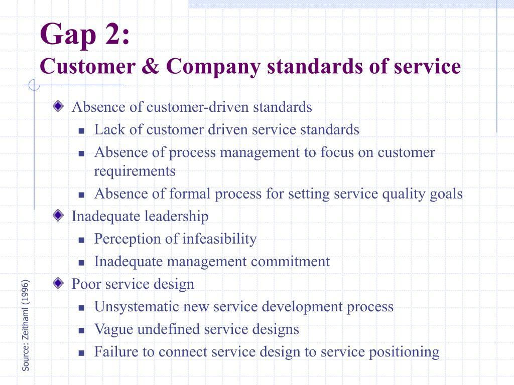 Gap 2: