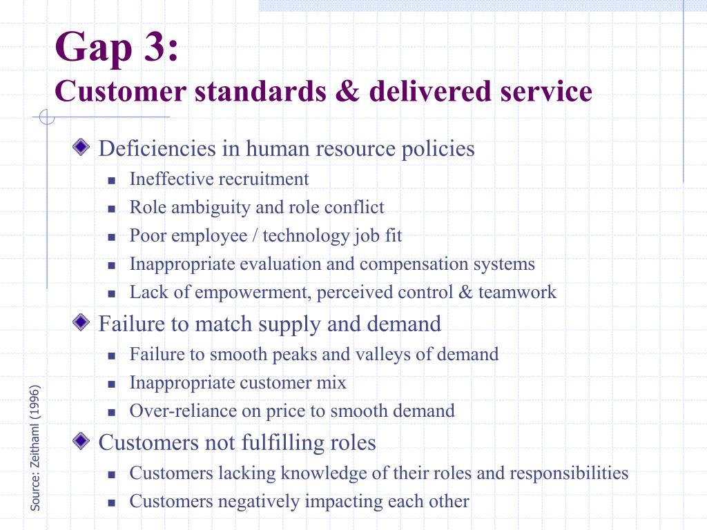 Gap 3: