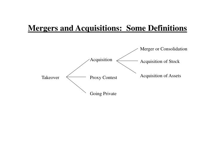 Mergers and acquisitions some definitions