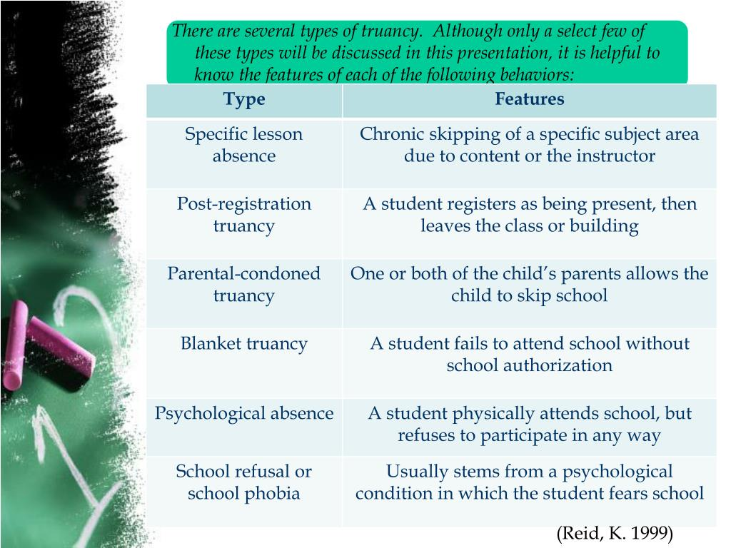 There are several types of truancy.  Although only a select few of these types will be discussed in this presentation, it is helpful to know the features of each of the following behaviors: