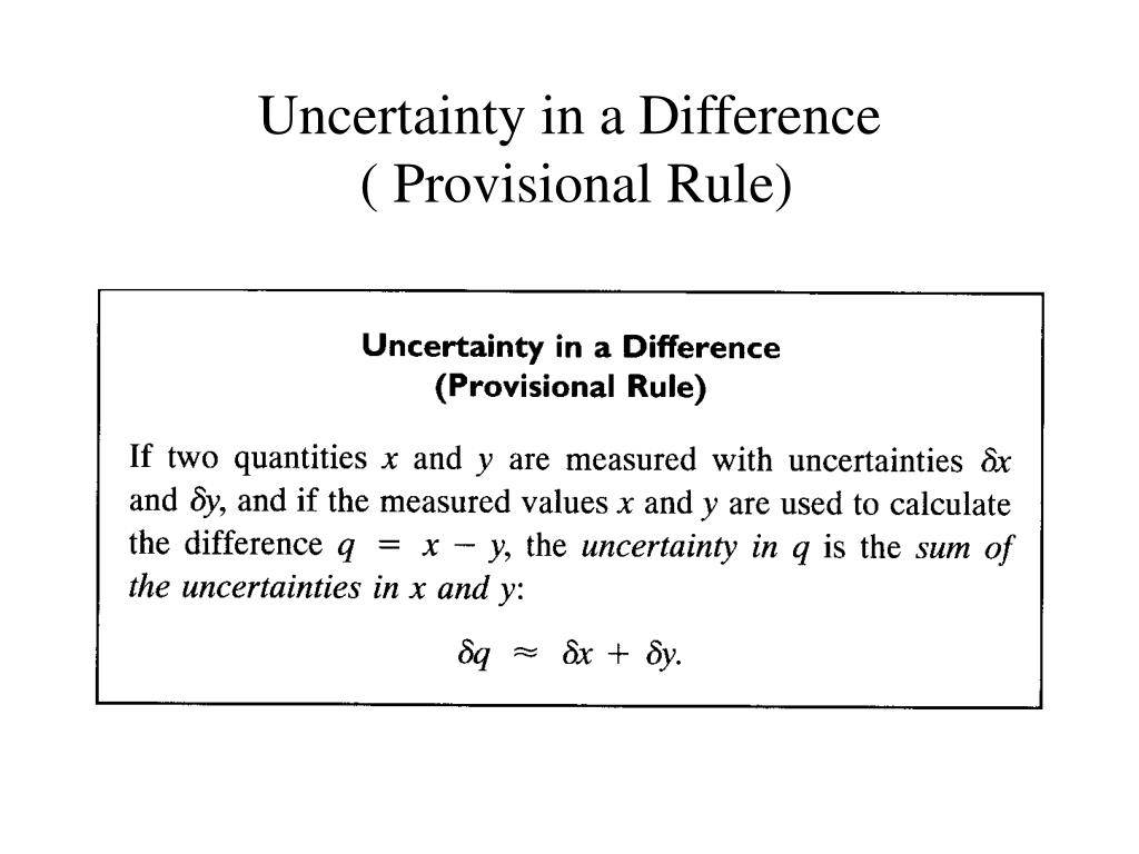 Uncertainty in a Difference