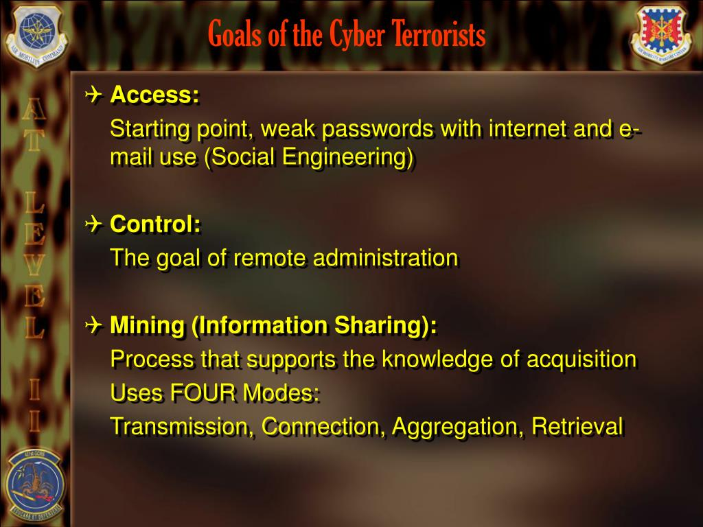 Goals of the Cyber Terrorists