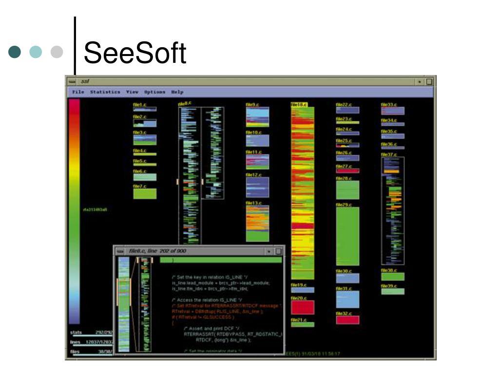 SeeSoft