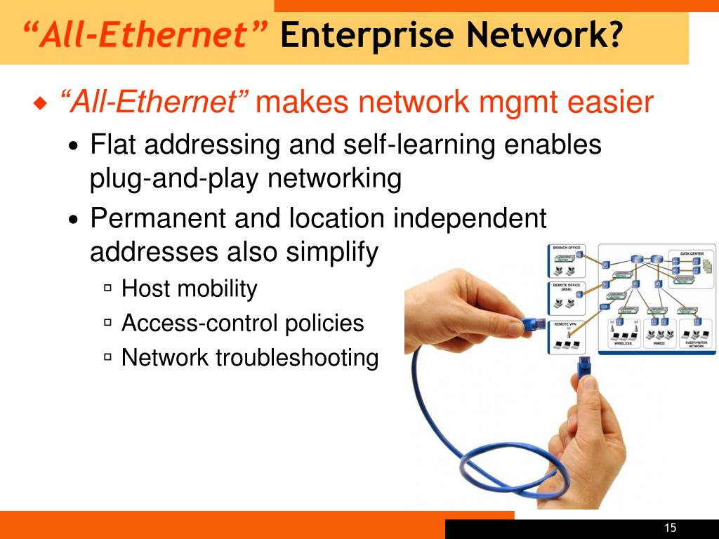 """All-Ethernet"""
