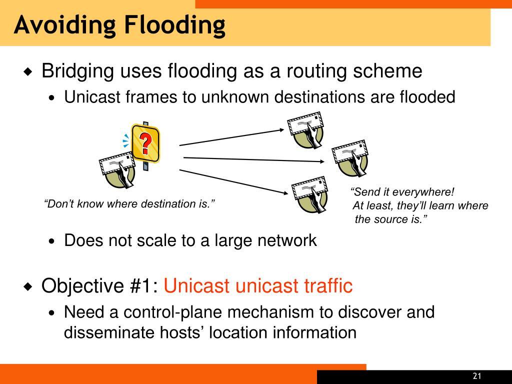 Avoiding Flooding