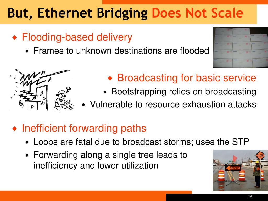But, Ethernet Bridging