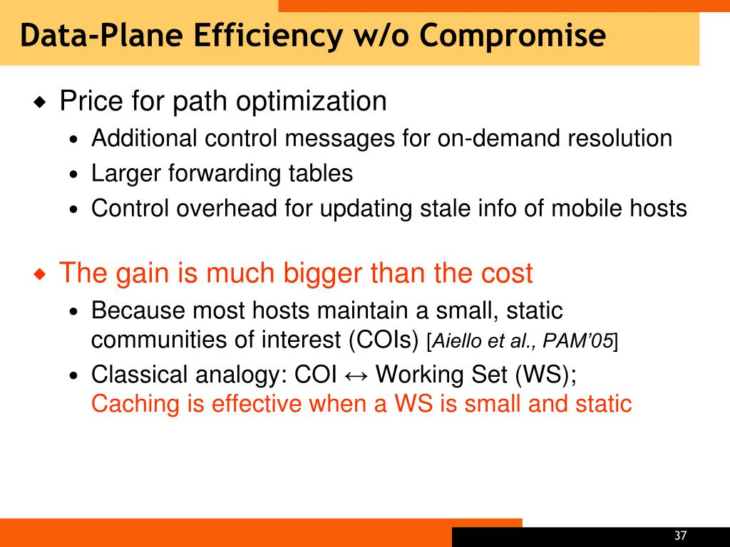 Data-Plane Efficiency w/o Compromise