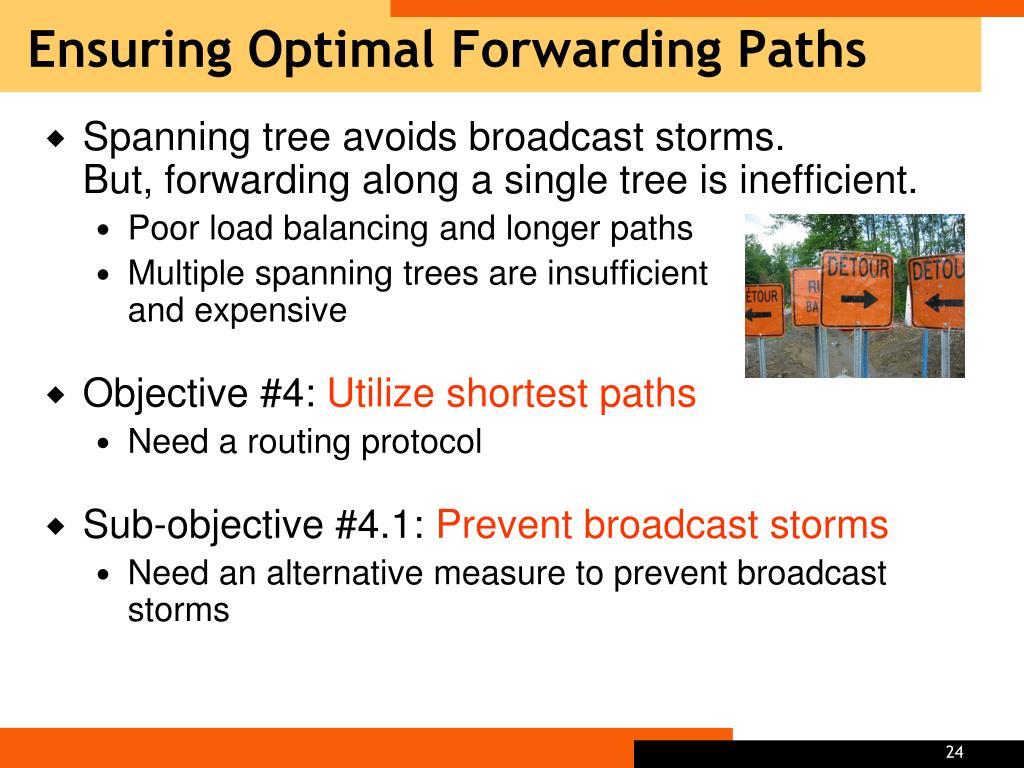 Ensuring Optimal Forwarding Paths