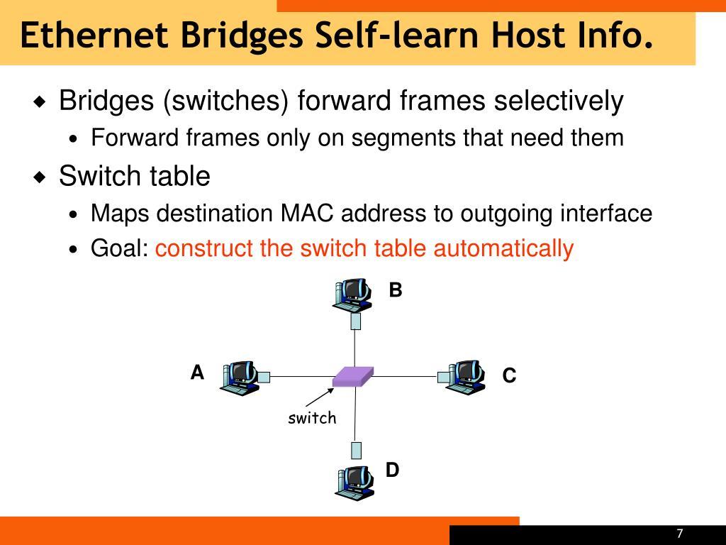 Ethernet Bridges Self-learn Host Info.