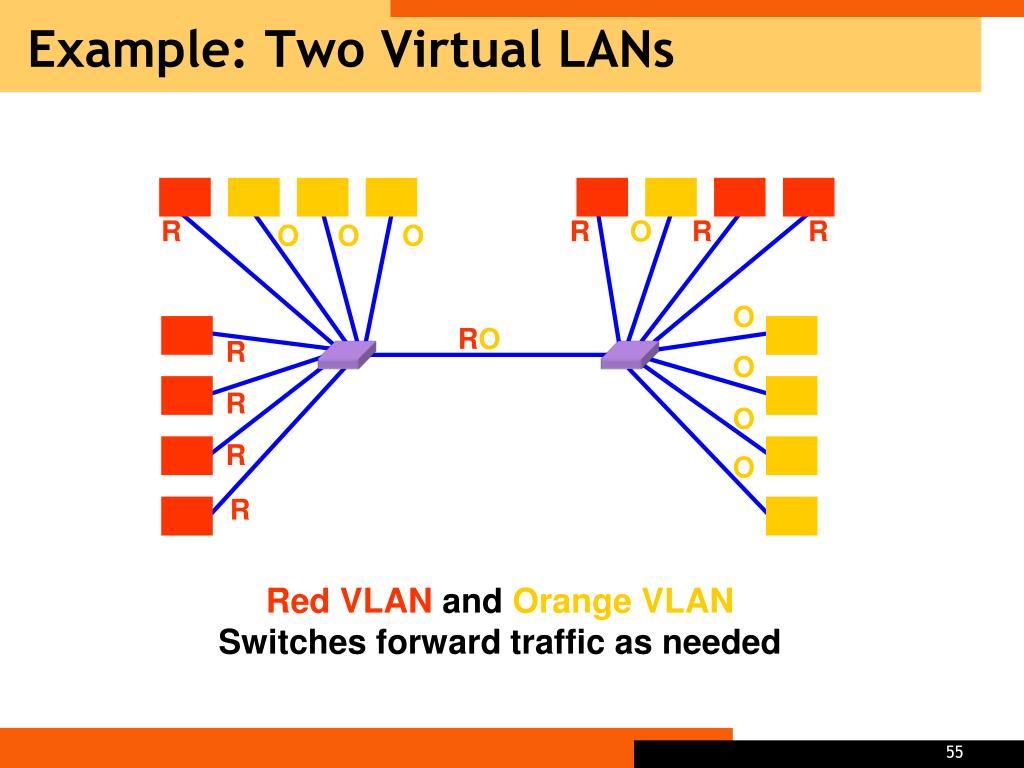 Example: Two Virtual LANs