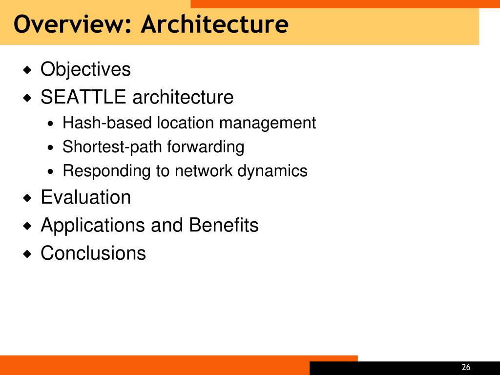 Overview: Architecture