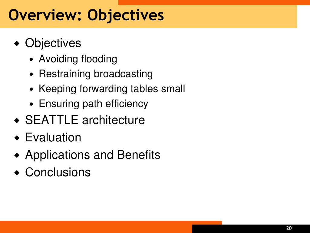 Overview: Objectives