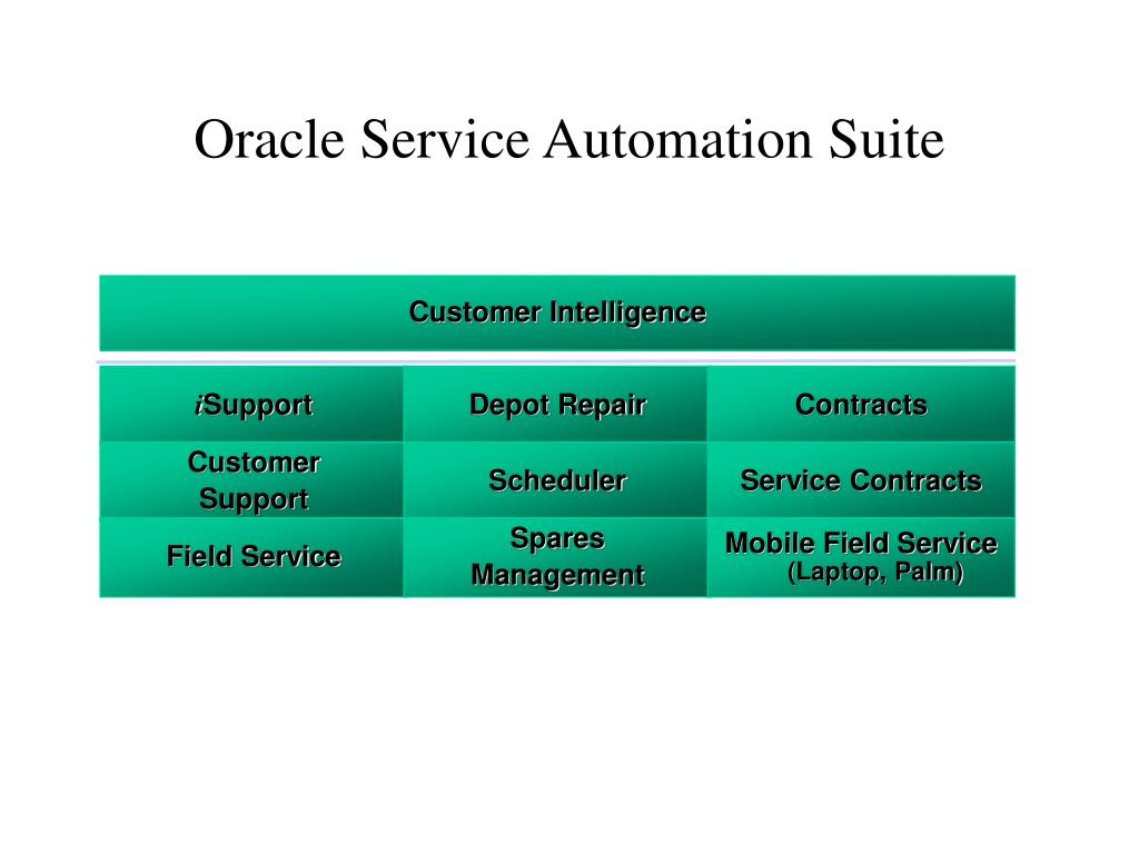 Oracle Service Automation Suite