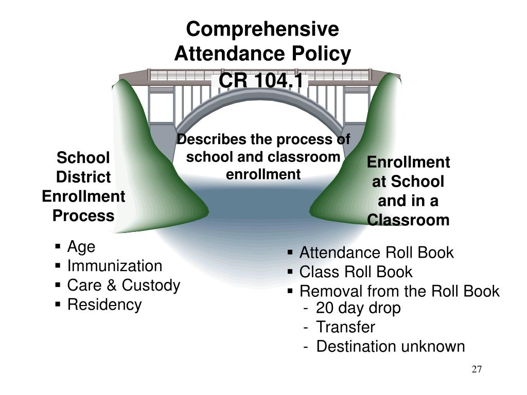 Comprehensive Attendance Policy