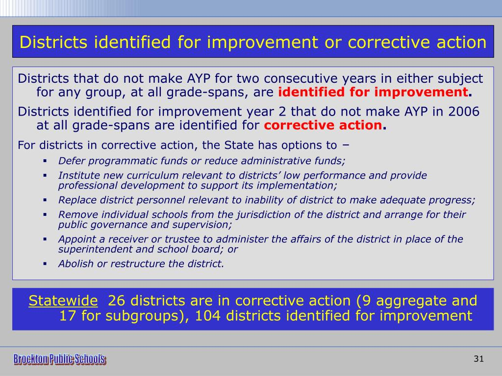Districts identified for improvement or corrective action