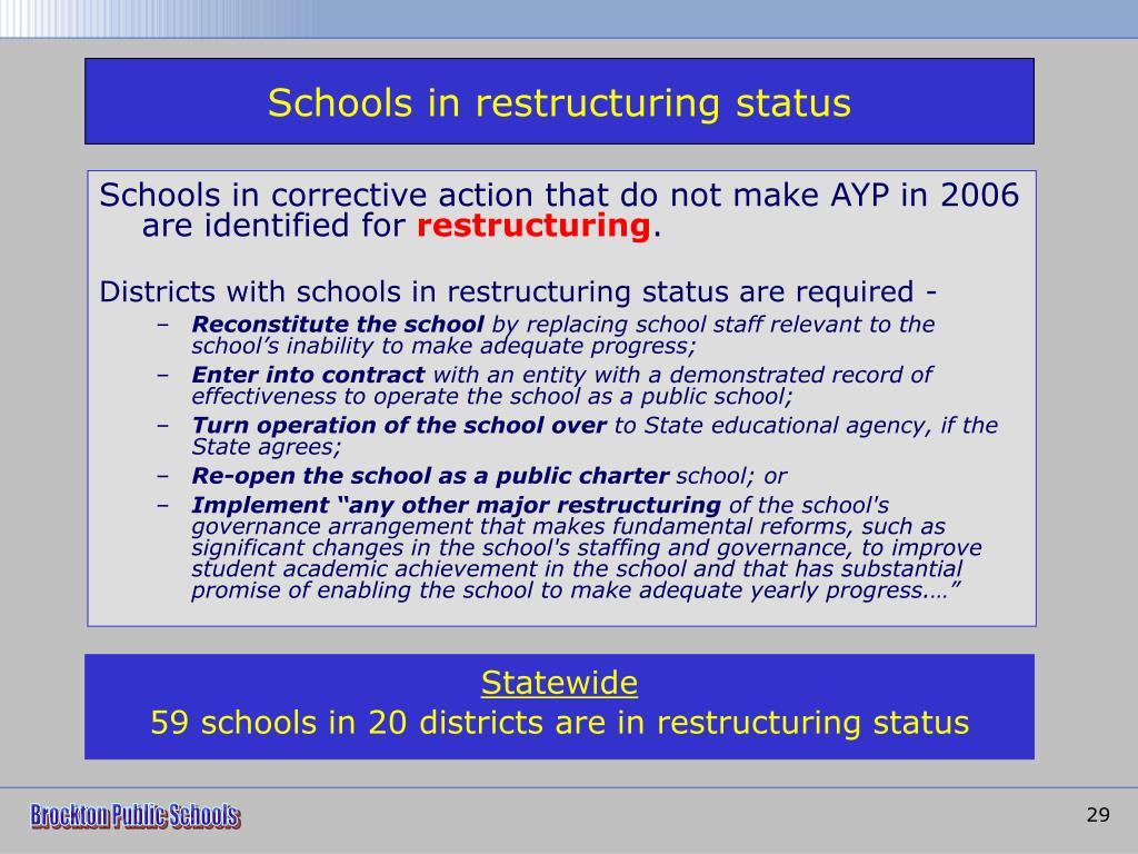 Schools in restructuring status