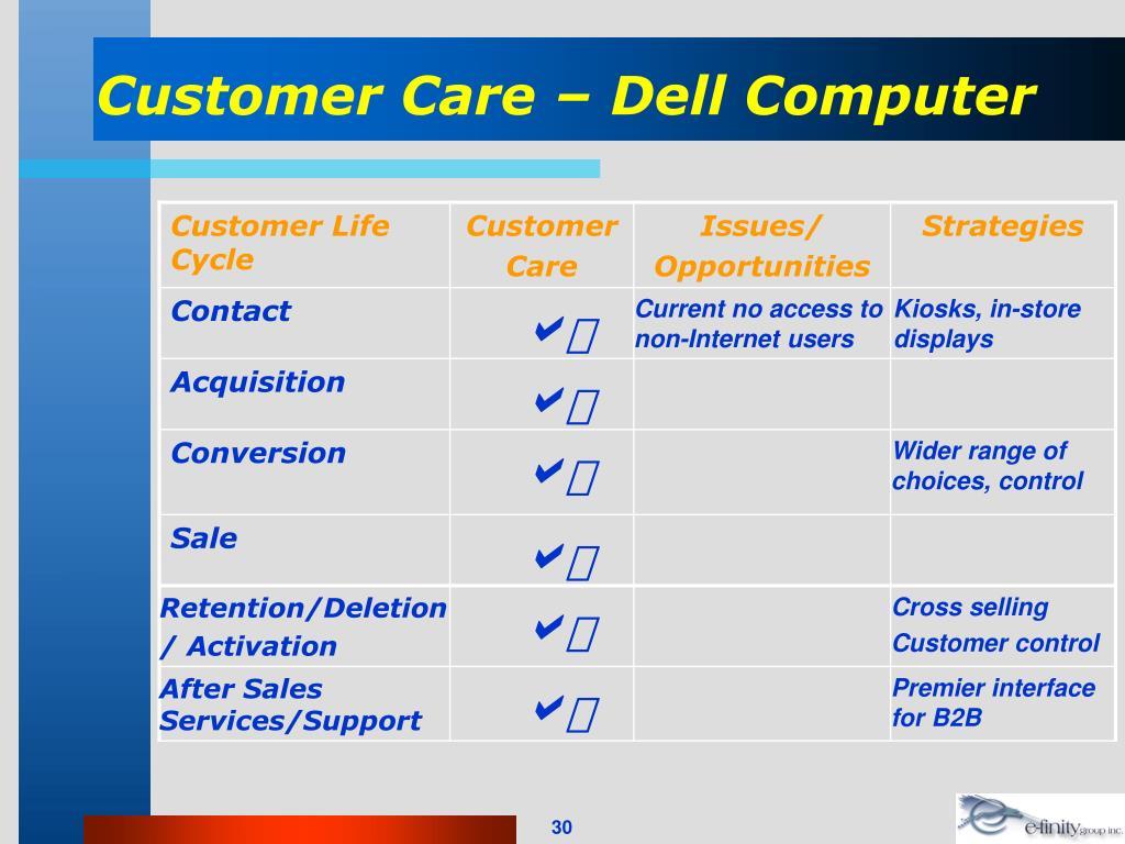 Customer Care – Dell Computer