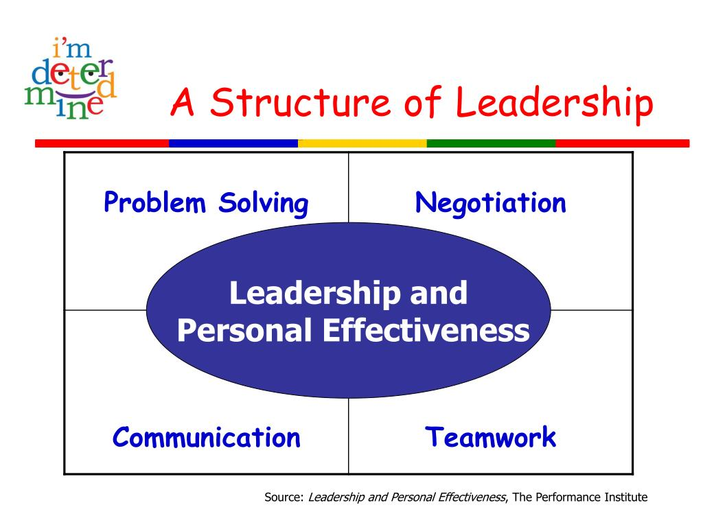 A Structure of Leadership