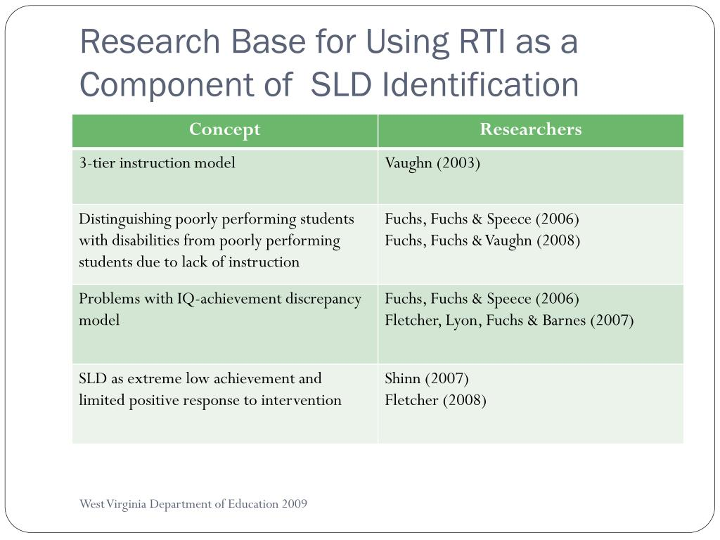 Research Base for Using RTI as a Component of  SLD Identification