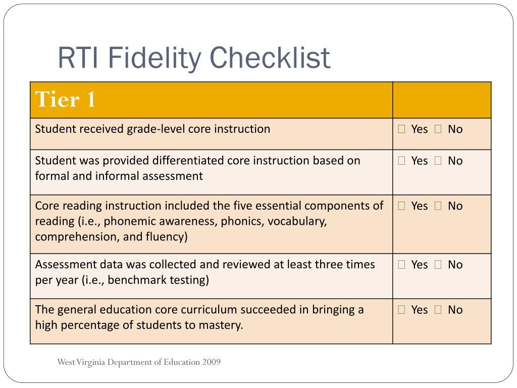 RTI Fidelity Checklist